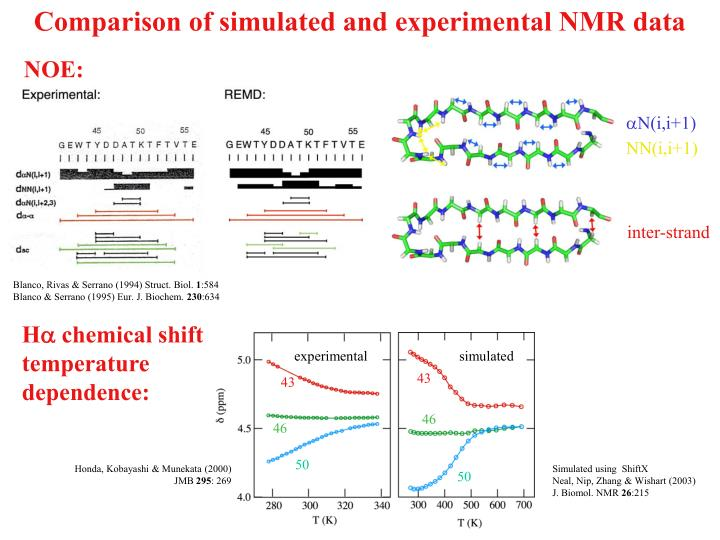 Comparison of simulated and experimental NMR data