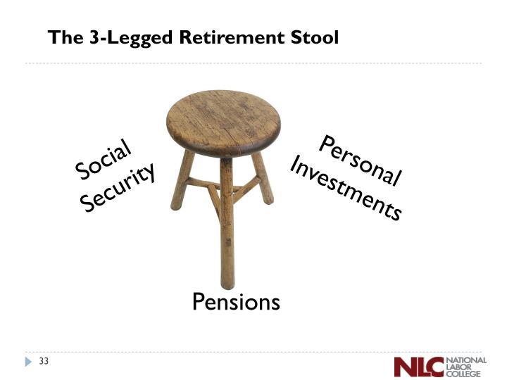 The 3-Legged Retirement Stool