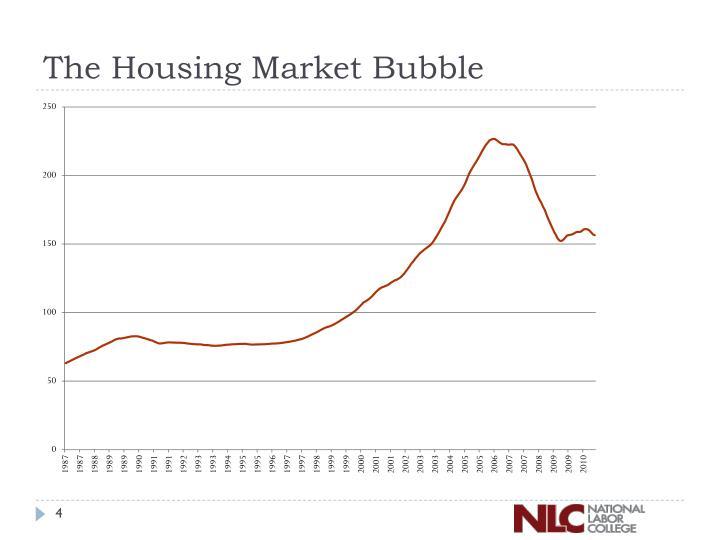 The Housing Market Bubble