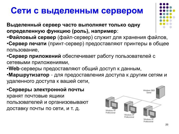 Сети с выделенным сервером