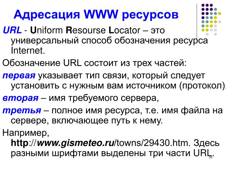 Адресация WWW ресурсов