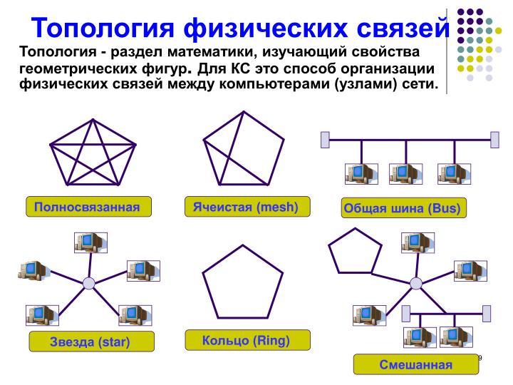 Топология физических связей