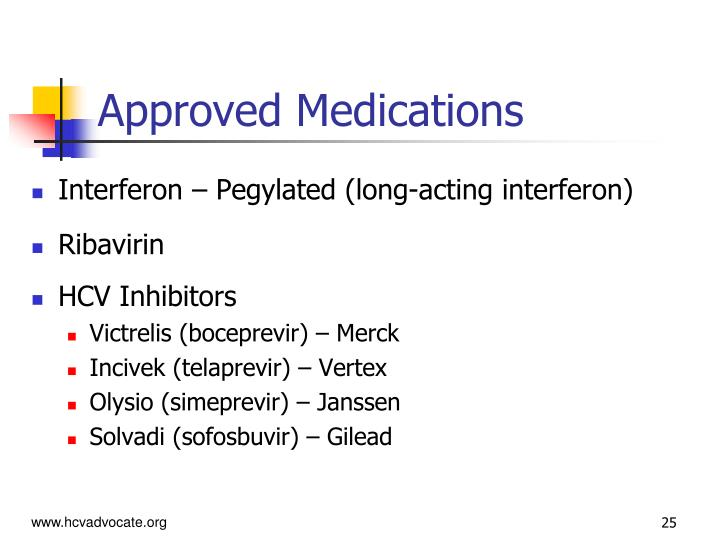 Approved Medications