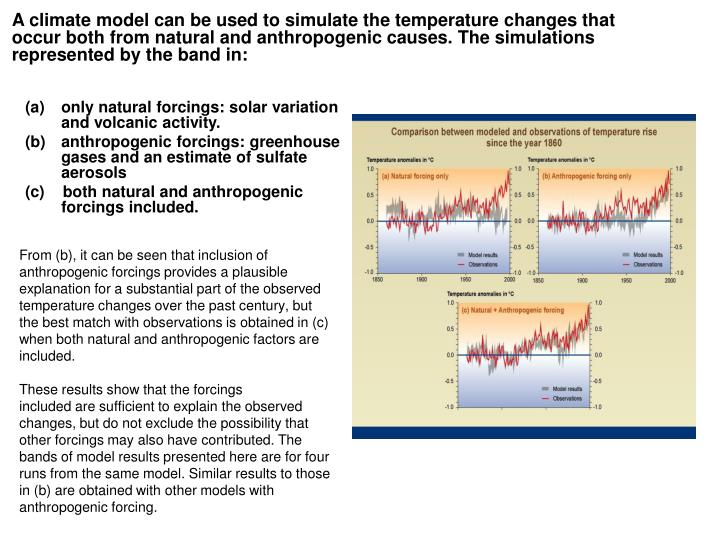 A climate model can be used to simulate the temperature changes that occur both from natural and anthropogenic causes. The simulations represented by the band in: