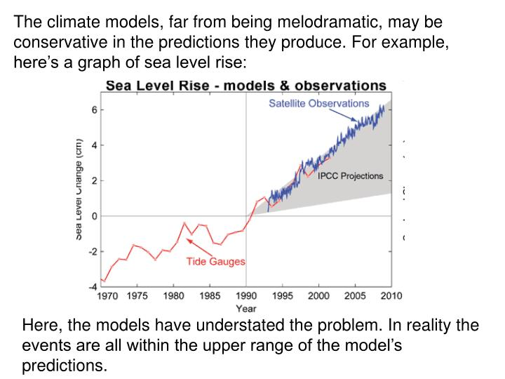 The climate models, far from being melodramatic, may be conservative in the predictions they produce. For example, here's a graph of sea level rise: