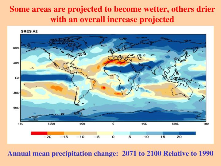 Some areas are projected to become wetter, others drier with an overall increase projected
