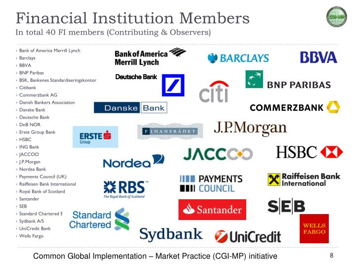 Financial Institution Members