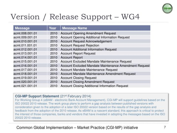 Version / Release Support – WG4