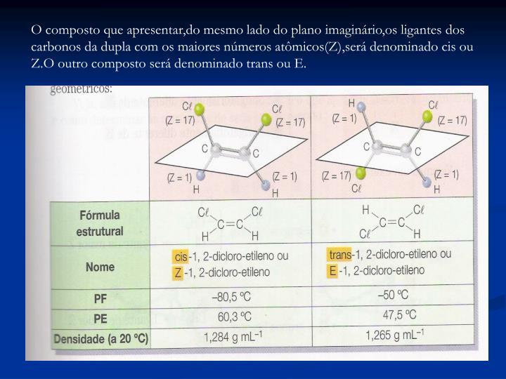 O composto que apresentar,do mesmo lado do plano imaginário,os ligantes dos carbonos da dupla com os maiores números atômicos(Z),será denominado cis ou Z.O outro composto será denominado trans ou E.