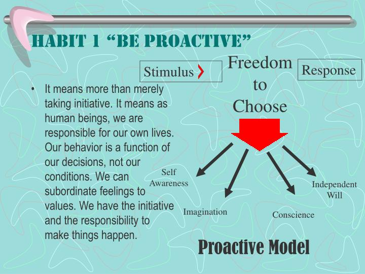 "Habit 1 ""Be Proactive"""