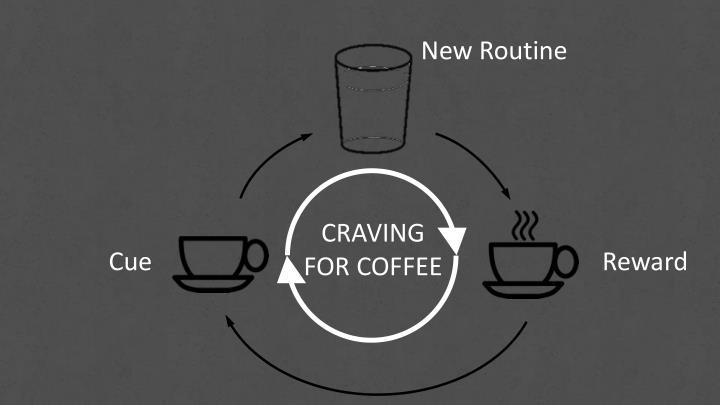 New Routine