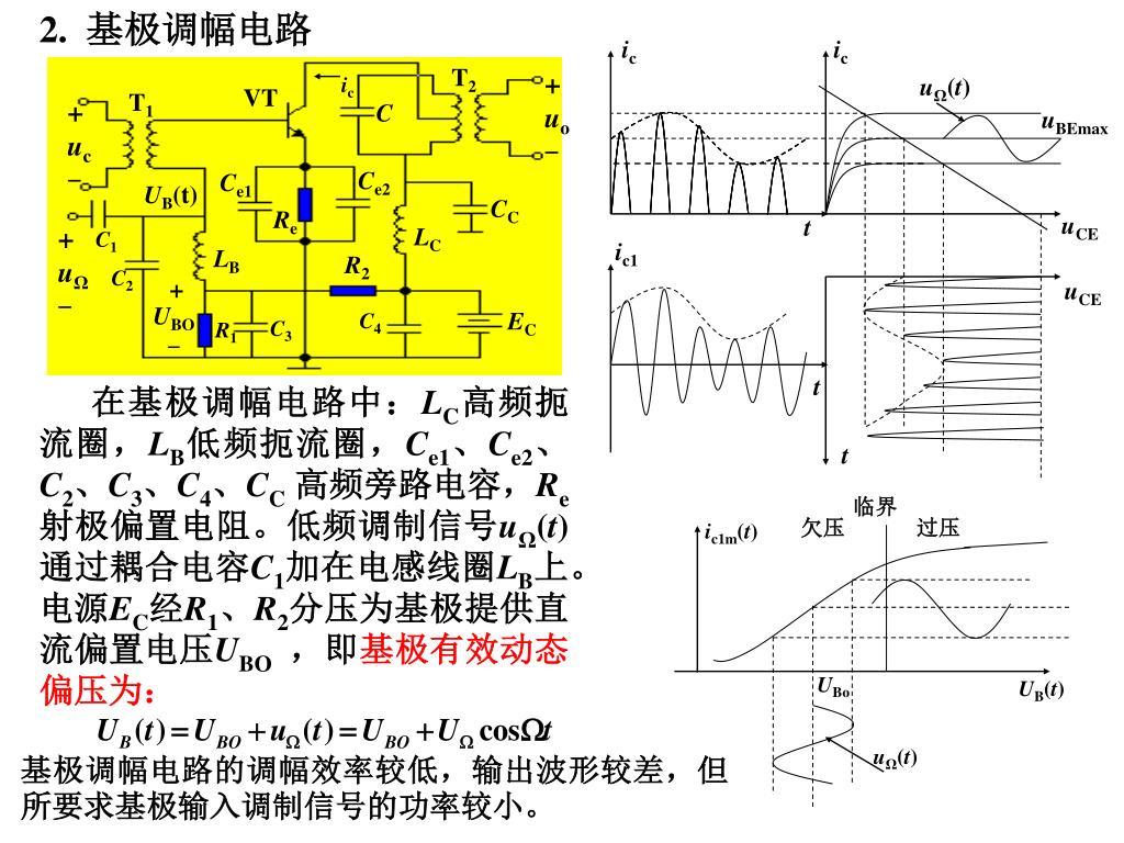 第5 章 振幅调制,解调及混频 powerpoint ppt présentation