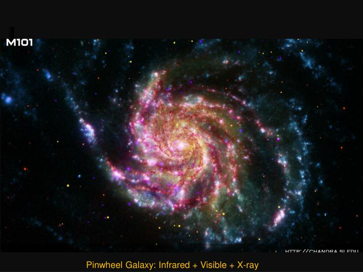 Pinwheel Galaxy: Infrared + Visible + X-ray