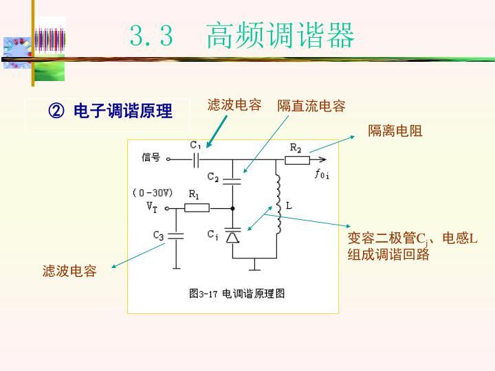 ② 电子调谐原理