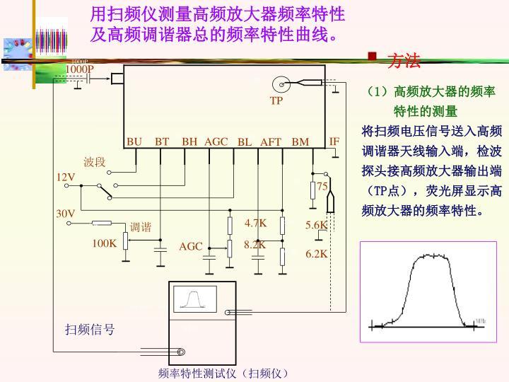 用扫频仪测量高频放大器频率特性及高频调谐器总的频率特性曲线。