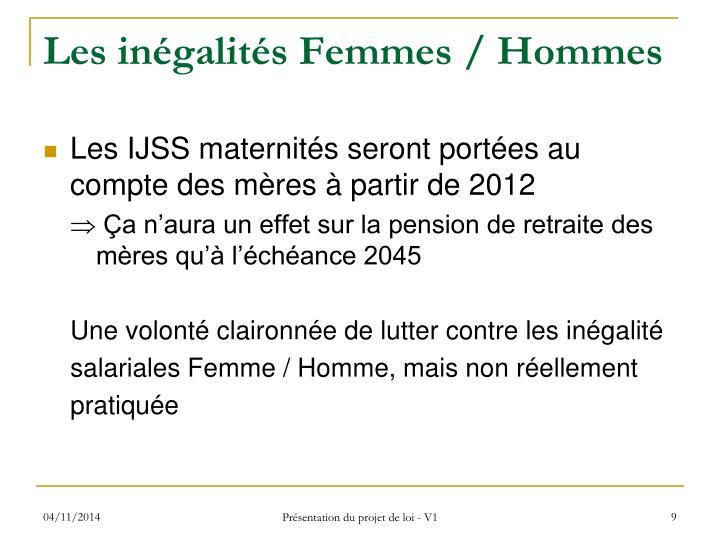 Les inégalités Femmes / Hommes