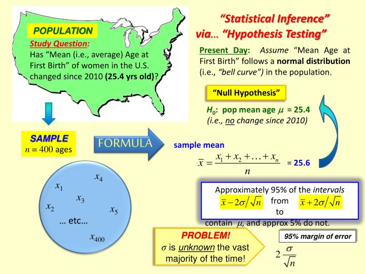"""Statistical Inference"""