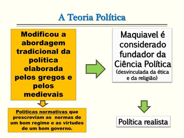 A Teoria Política