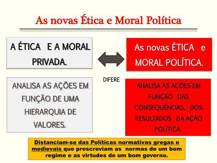 As novas Ética e Moral Política