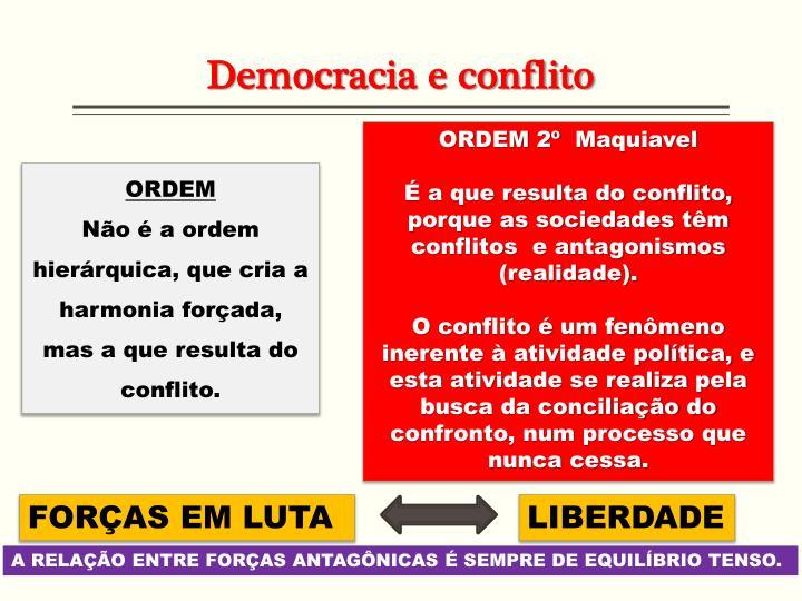 Democracia e conflito