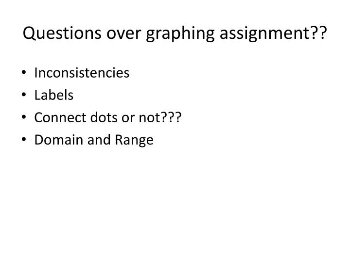 Questions over graphing assignment??