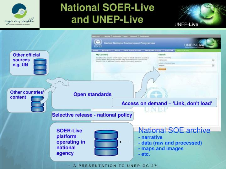 National SOER-Live