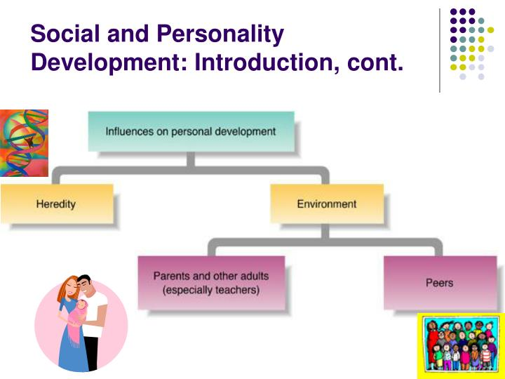 Social and personality development introduction cont