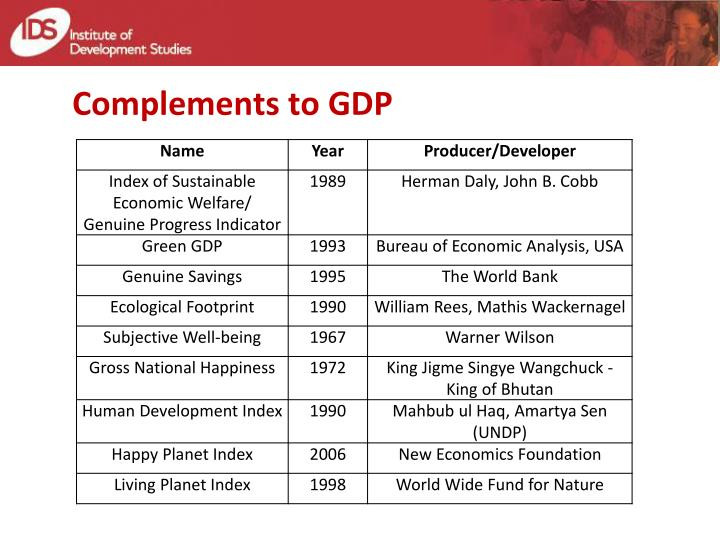 Complements to GDP