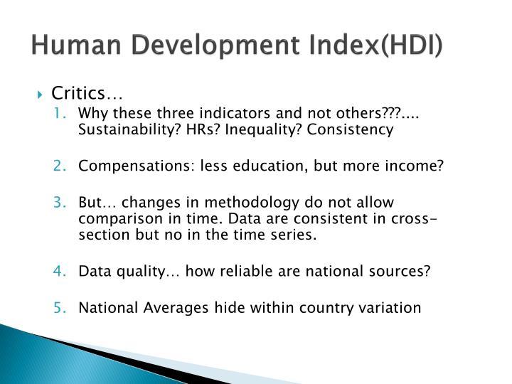Human Development Index(