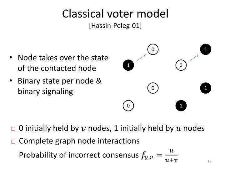Classical voter