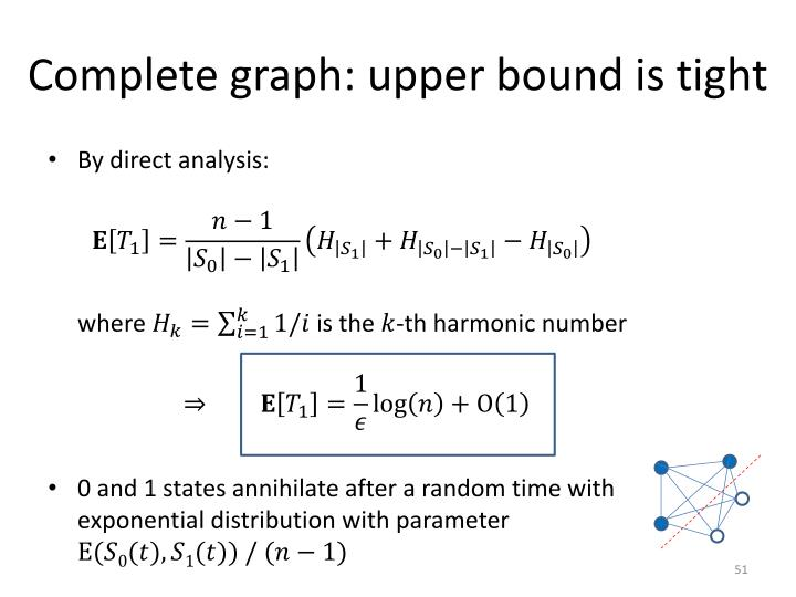 Complete graph: upper bound is tight