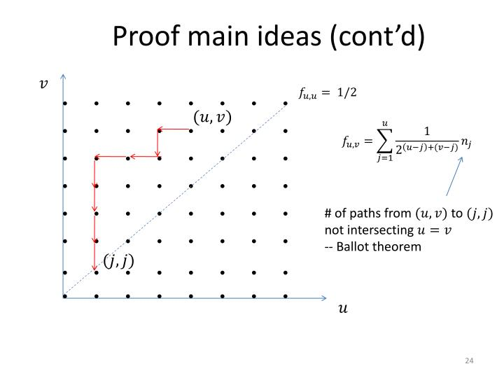 Proof main ideas (cont'd)