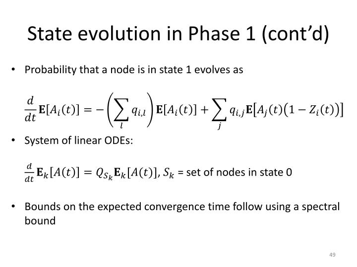 State evolution in Phase
