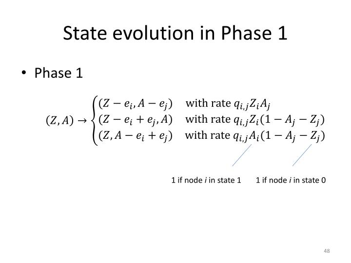 State evolution in Phase 1