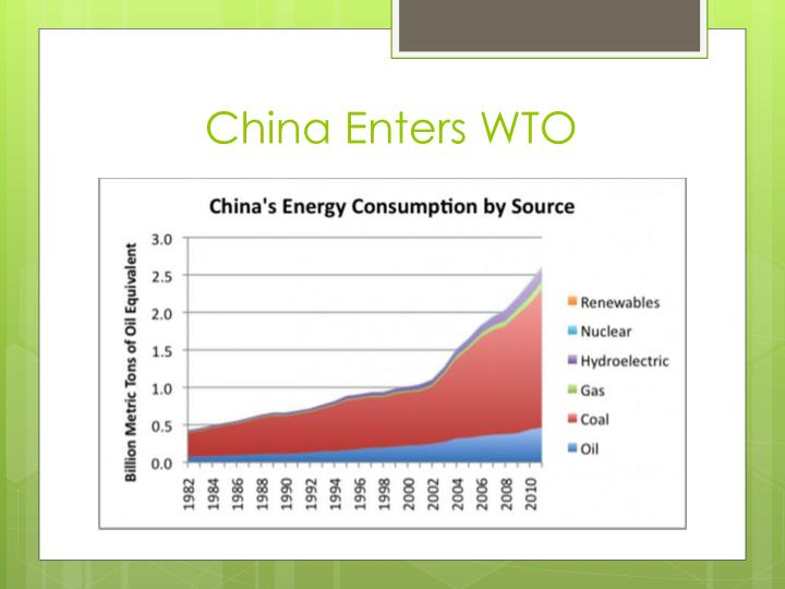 China Enters WTO