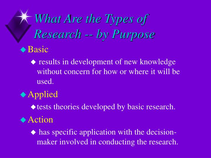 What Are the Types of Research -- by Purpose