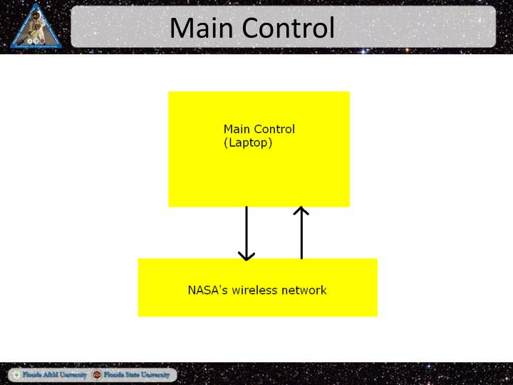 Main Control