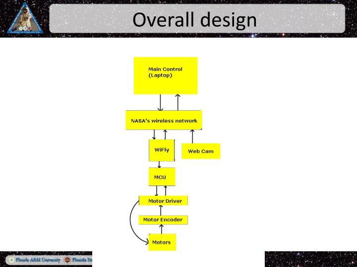 Overall design