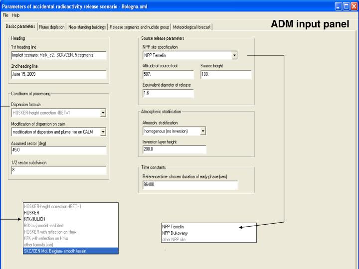 ADM input panel