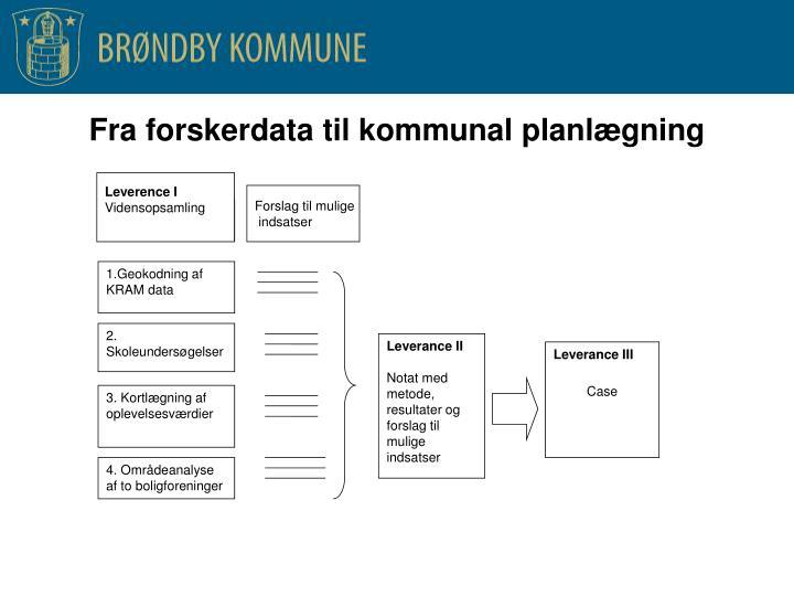 1.Geokodning af KRAM data
