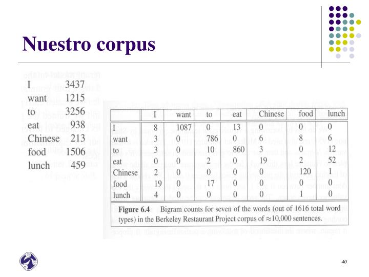Nuestro corpus
