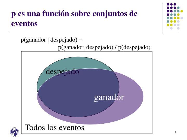 p es una función sobre conjuntos de eventos