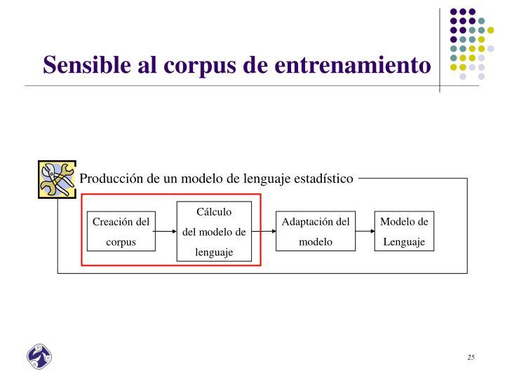 Producción de un modelo de lenguaje estadístico