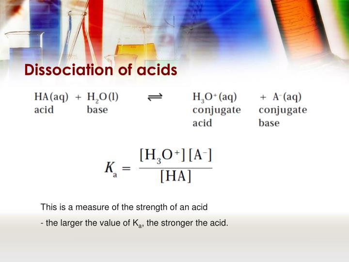 Dissociation of acids