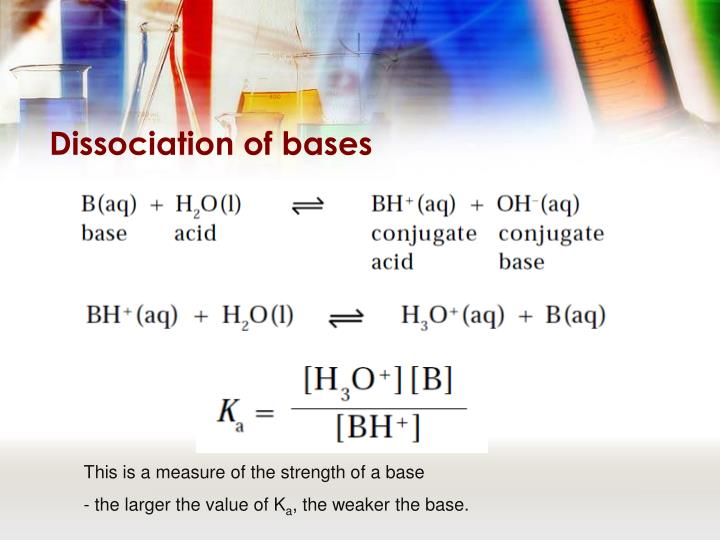 Dissociation of bases