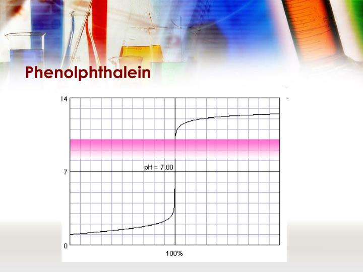 Phenolphthalein