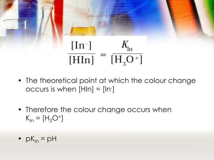 The theoretical point at which the colour change occurs is when [HIn] = [In