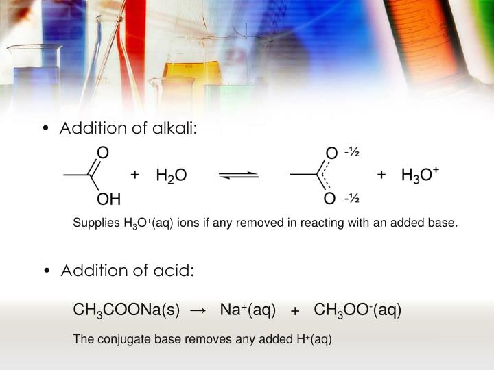 Addition of alkali: