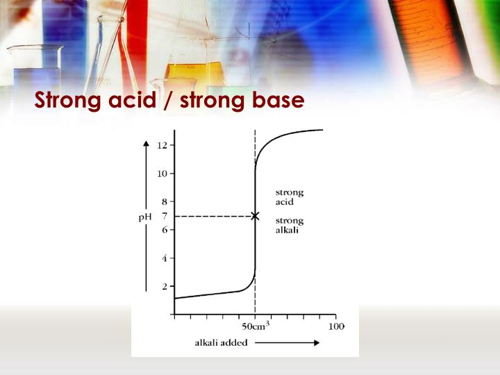 Strong acid / strong base