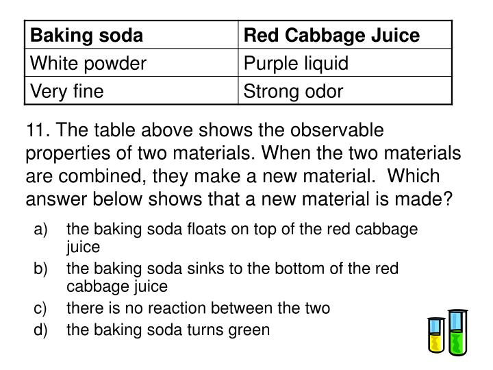 the baking soda floats on top of the red cabbage juice